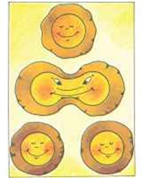 Mnemonic: The 4 Stages of Mitosis