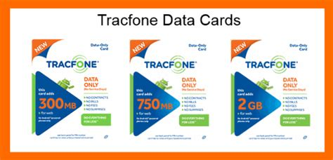 Tracfone Card Options - Compare Airtime Rates